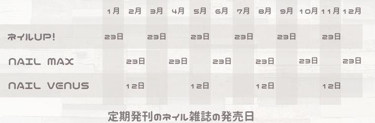 【定期発刊のネイル雑誌】発売日一覧