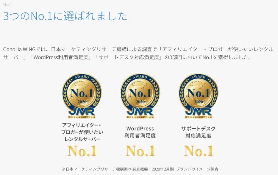 conoha WINGの3つのNo.1